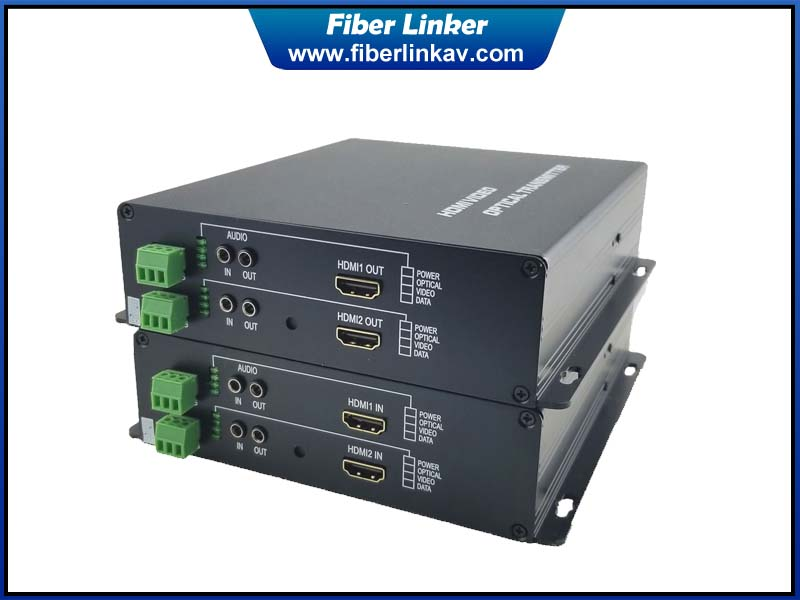 HDMI Fiber Optic Extender with RS232 and external audio