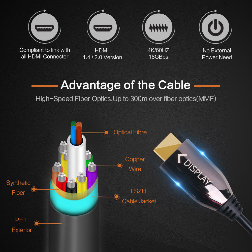 Introduction of HDMI AOC Cable