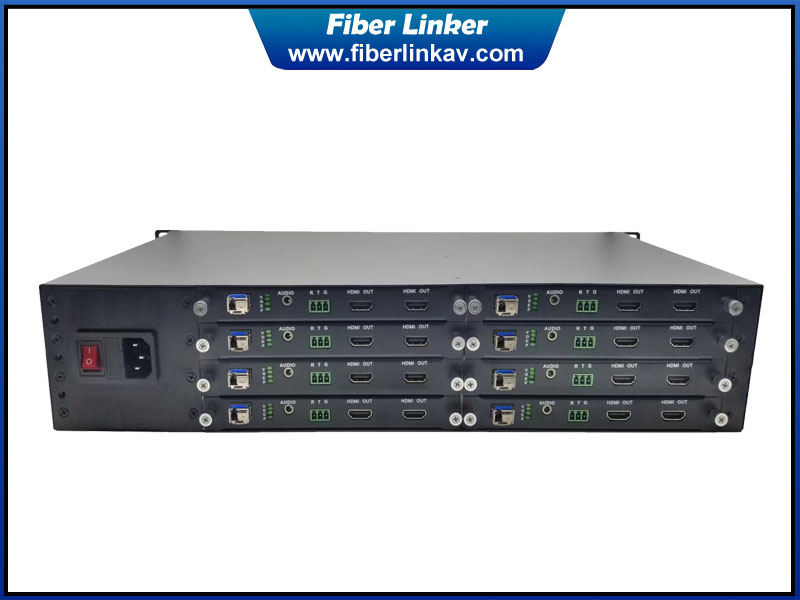 8-ch HDMI fiber extender rack mount with insert cards